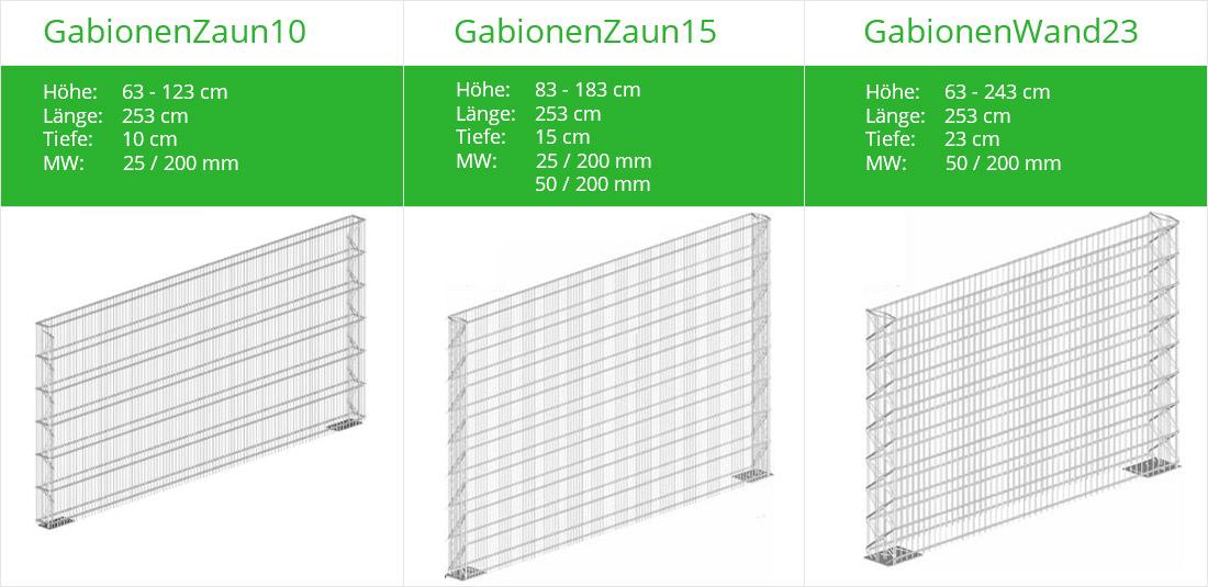 gabionenzaun hochwertige gabionen in 10 15 und 23 cm von. Black Bedroom Furniture Sets. Home Design Ideas